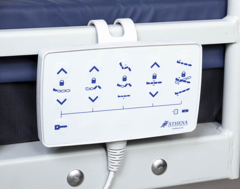 Athena Healthcare Products Inc. Staff Controller